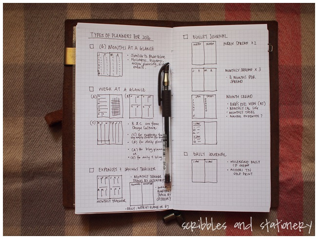 Planner layouts for 2016 by scribbles and stationery