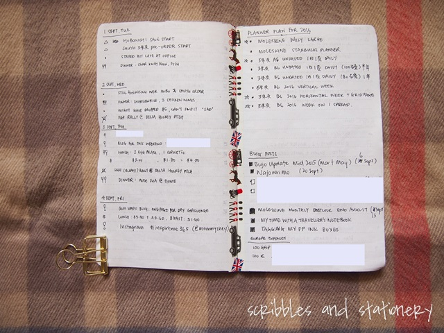 Time-sensitive or Temporary collections in a bullet journal - by Of Scribbles and Stationery