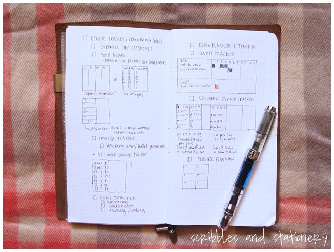 Planning for 2016 (Part 3) - Tracking Your LIfe by Scribbles and Stationery