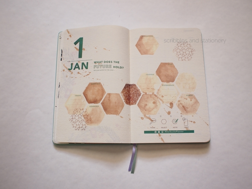 Starbucks x Moleskine 2017 Planner (Singapore) January design